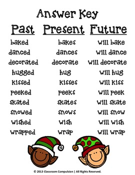 past present future of maths in india ppt Explore our daily routines activities for children at ichild find many more daily routine activities and worksheets for kids, for home and school.