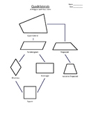 FREE - Classifying Quadrilaterals