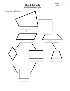 FREE - Classifying Quadrilaterals