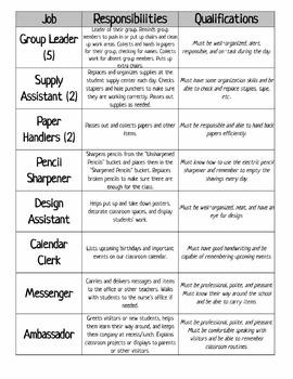FREE Classroom Jobs Chart