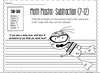 Addition Subtraction Color by Code
