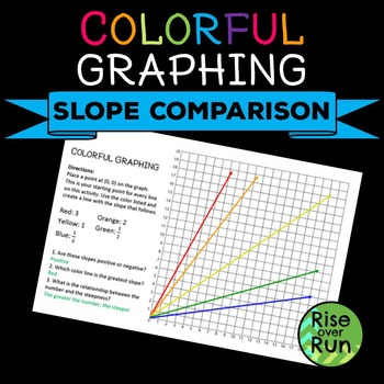 Comparing Slope Steepness, Free