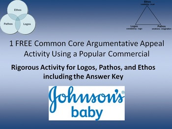 FREE Common Core Activity w/Answers for Logos, Ethos, Pathos in Commercials!!