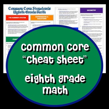 "Common Core ""Cheat Sheet"" - Eighth Grade Math"