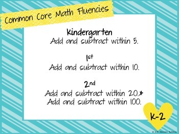 FREE Common Core Math Fluency Posters