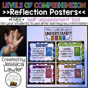FREE Comprehension Self-Assessment Posters