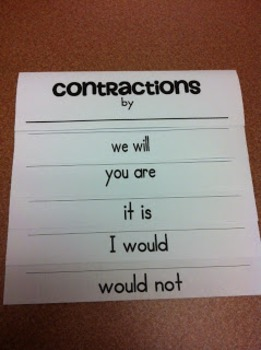 FREE Contraction Flip Books with How-To Video and Rubric