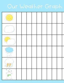 FREE Daily Weather Graph