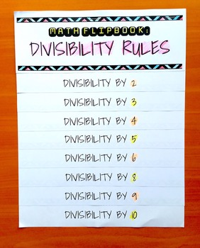 FREE Divisibility Rules Flip Book