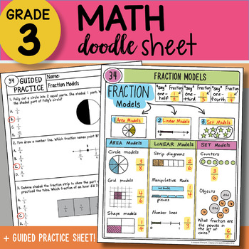 Doodle Sheet - Fraction Models - EASY to Use Notes - PPT Included!