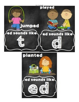 """FREE """"-ED Can Make 3 sounds"""" Posters - chalkboard themed"""