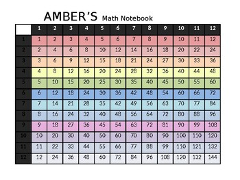 FREE EDITABLE Multiplication Chart for Binder or Desk Covers