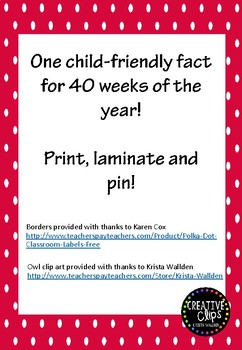 Fact of the Week posters
