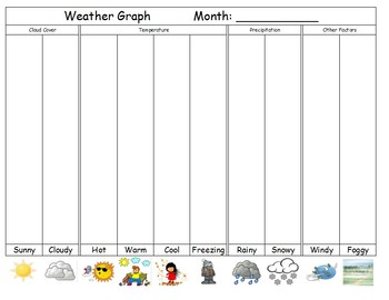 FREE Editable Monthly Weather Graph