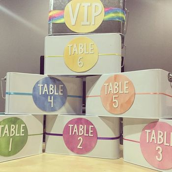 FREE Editable Table Numbers - Watercolor Classroom Decor