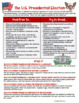 FREE! President Election Resources: Do's and Dont's, What