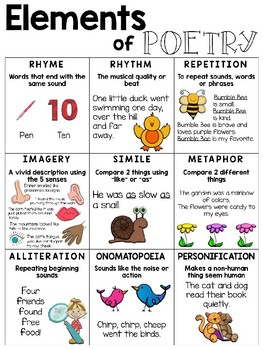 free elements of poetry anchor chart by the joyous teacher tpt. Black Bedroom Furniture Sets. Home Design Ideas