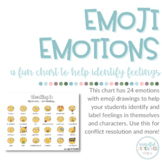 FREE Emoji Emotions Chart