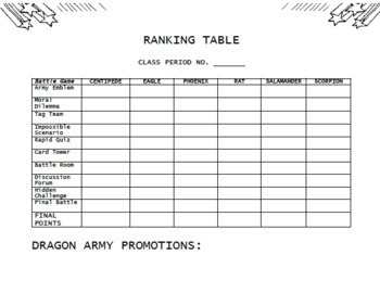 FREE Ender's Game Activity Packet: Ranking Table