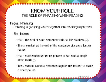 Fluency Practice-Focus on Phrasing {Freebie}
