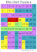 Hundreds Board Puzzle Set