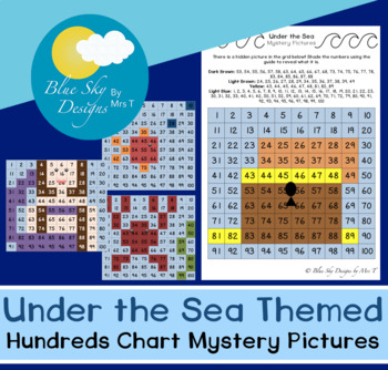 Under the Sea Hidden Pictures - Hundreds Chart