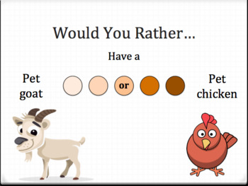 EDITABLE First Day of School Activity: Would You Rather