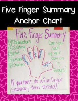 FREE Five Finger Summary