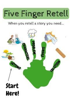 FREE Fiver Finger Retell Poster