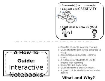 free flip book template by sine sisters teachers pay teachers