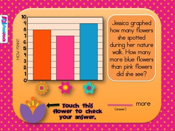 FREE Flower Graphing Smart Board Game (CCSS.2.MD.9, CCSS.2.MD.10)