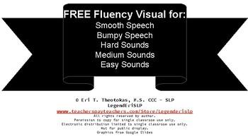 FREE Fluency Visual
