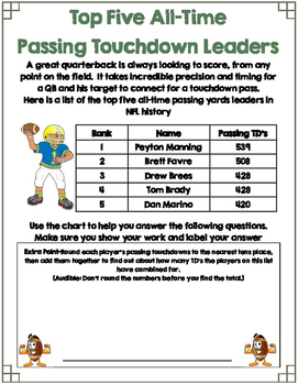 FREE Touchdown Math-Level I--Football Based Word Problems (Common Core)