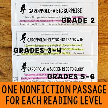 FREE Football Reading Passages: Jimmy Garoppolo (Grades 2-6)