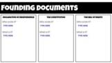 Founding Documents - Interactive Google Slide