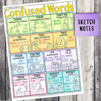 FREE Fourth Grade Grammar and Language Unit on Frequently Confused Words