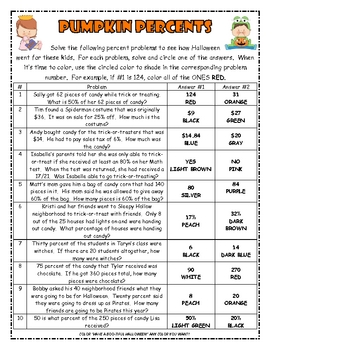 FREE Fraction, Decimal, & Percent Coloring/Puzzle/Riddle Activity