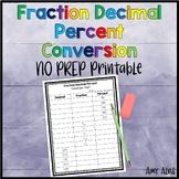 Fraction Decimal Percent Conversion FREEBIE
