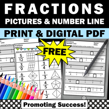 FREE Fractions Pictures, 2nd 3rd Grade Fractions Review, Fractions Worksheets