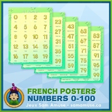 FREE • French Numbers 0 to 100 Posters • Abstract Theme
