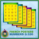 FREE • French Numbers 0 to 100 Posters • Circus Theme
