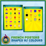FREE • French Shapes with Colours Poster • Circus Theme