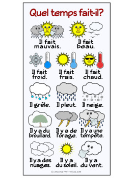 FREE French Weather Poster