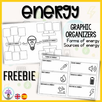 FREE/ GRATIS- Mind maps Energy/ Mapas mentales Energía