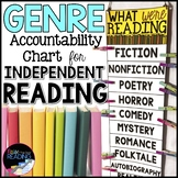 FREE Genre Activity: Genre Clip Chart for Independent Read