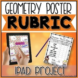 Geometry Digital iPad Project Rubric