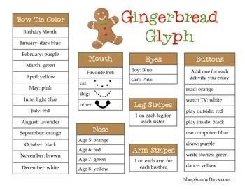 FREE Gingerbread Glyph