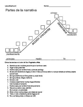 FREE Go Ask Alice / Pregúntale a Alicia plot diagram worksheet