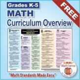 FREE Grades K-5 MATH CURRICULUM OVERVIEW - Math Standards Made Easy
