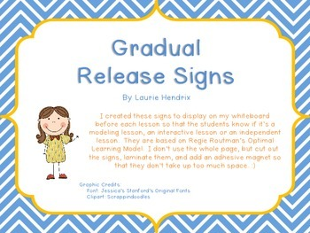 FREE Gradual Release Signs